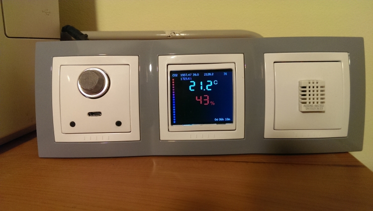 Bedroom Climate Control
